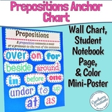 Anchor Chart: Prepositions
