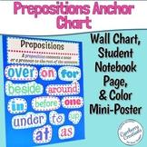 Anchor Chart: Prepositions