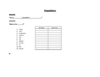 Prepositions Data Sheet