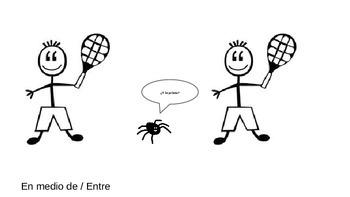 Prepositions: ¿Dónde está la araña?   Where's the Spider?