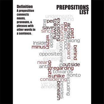 Prepositions - Grammar Word Art Poster Prints