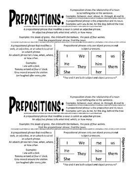 Prepositions Information Sheet