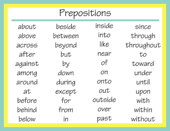 Prepositions List by April Deal | Teachers Pay Teachers