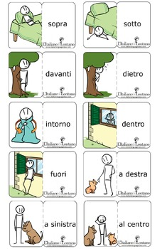 Prepositions -- Location--Italian