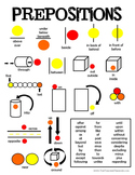 Prepositions Poster - Free Download