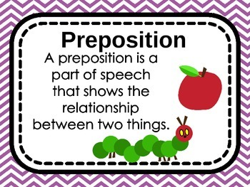 Prepositions Power Point:  FREE