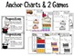 Kindergarten Preposition Task Cards with Anchors & Games