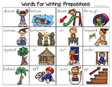 Prepositions Word List - Writing Center