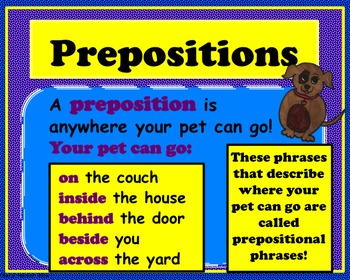 Prepositions and Prepositional Phrase Instructional Presentation  Editable!
