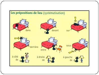 Prépositions de lieu, prepositions of place in French, speaking activity