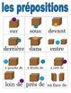 Prepositions en francais