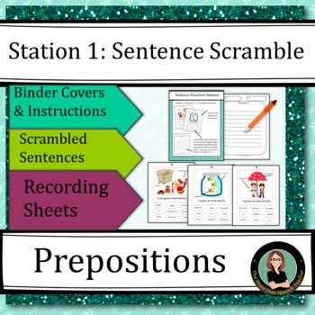 Prepositions of Location, Spanish Sentence Structure Centers / Stations, Writing