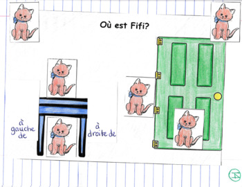 Prepositions of Location in French