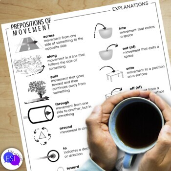 Prepositions of Movement for Adult ESL worksheets & activities