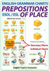 Prepositions of Place - ESL Charts