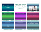 Prepositions of Place Spanish PowerPoint Presentation
