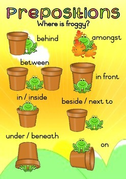 Prepositions_Poster
