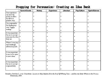 Persuasive Essay Preparation: Creating an Idea Bank for STAAR EOC Writing