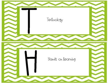 Preppy Math Rotational Signs for daily Math groups.