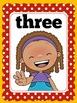 Preschool Math Posters | Preschool Number Posters | Pre K