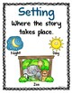 Preschool Read Aloud Lesson Plans for October