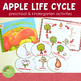 Preschool Apple Life Cycle Printable Activity Set