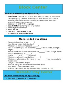 Preschool Center Signs and Open-Ended Question Examples