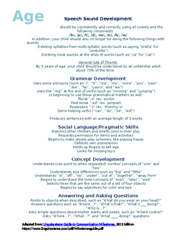 Preschool Communication Milestones for Parents