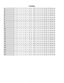 Preschool Counting Assessment