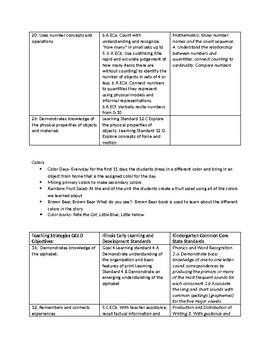Preschool Curriculum Map