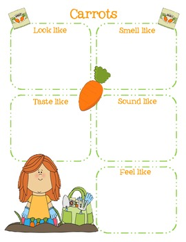 Preschool Garden Unit