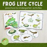 Preschool/ Kindergarten Frog Life Cycle Activity Set