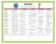 Preschool/Kindergarten Thematic Curriculum Map