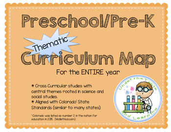 Preschool/Kindergarten Thematic Curriculum Map