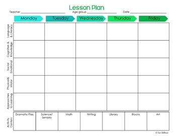Preschool Lesson Plan Templates - Editable