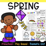 Play Based Preschool Lesson Plans Spring Thematic Unit