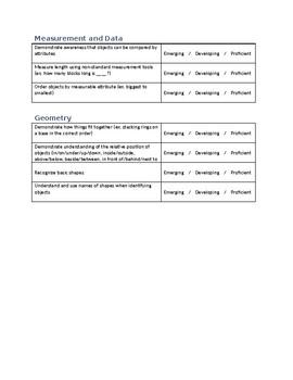 Preschool Math Checklist