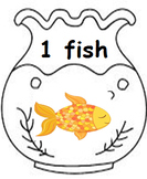 Preschool Maths - How many fish in the bowl