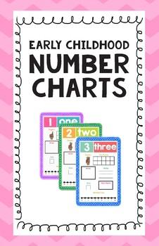 Preschool Number Anchor Charts