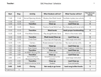 Preschool Schedule Template In Excel By Free Or Cheap Sped