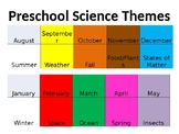 Preschool Science Monthly Themes