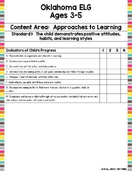 Oklahoma Ages 3-5 Preschool Standards Checklist Editable