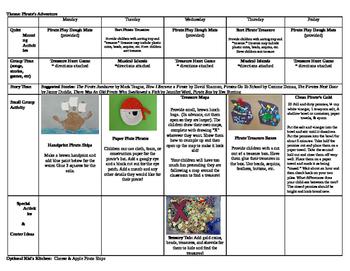 Preschool Summer Camp Curriculum/Lesson Plans