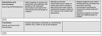 Preschool TBT Template that aligns to SUTQ requirements