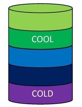 Preschool Temperature Printout and Worksheets