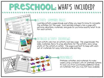 Preschool: Transportation {Plans and Printables}