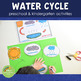 Preschool Water Cycle Printable Activity Set