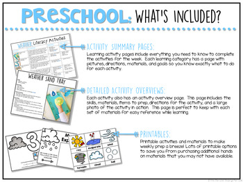 Preschool: Weather {Plans and Printables}