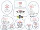Preschool   Yearly Web Curriculum