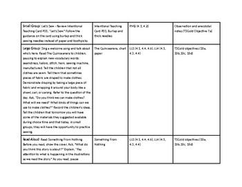 Preschool's Creative Curriculum The Clothes Study - Investigation 3